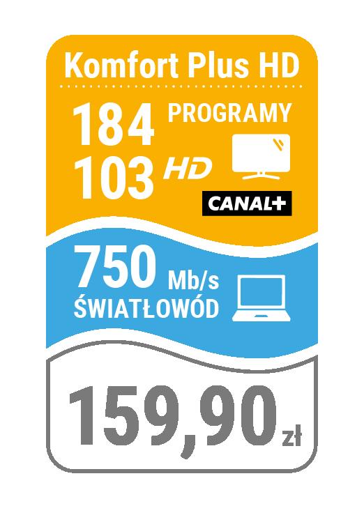 pakiet telewizja + internet